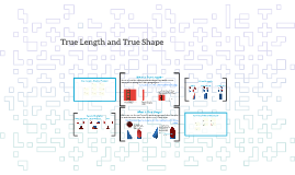 True Length and True Shape - N4/N5 Graphic Communication
