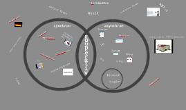 Copy of Einsatz von E-Learning-Tools in der Lehre