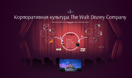 Copy of корпоративная культура The Walt Disney Company