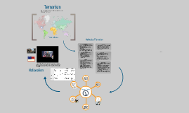 Copy of Terrorism History Project