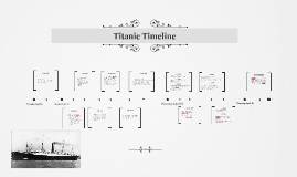 Titanic Timeline