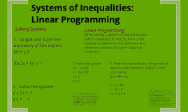 Systems of Inequalities Linear Programming