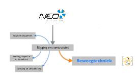 Copy of Neo Event Engineering