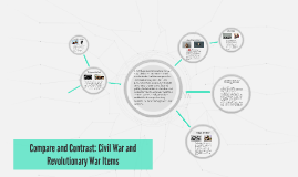 Compare and Contrast: Civil War and Revolutionary War Items