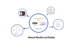Copy of Sexual Health and Decisions