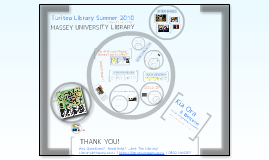Copy of Turitea Library Mind Map