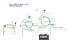 Copy of RENDIMIENTO LABORAL Y PRODUCTIVIDAD