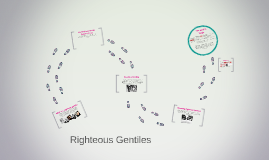 Righteous Gentiles