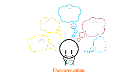 Characterization for Review (no videos)