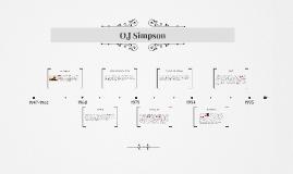 O.J Simpson