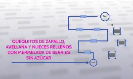 QUEQUITOS DE ZAPALLO RELLENOS CON MERMELADA DE
