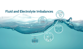 Copy of Fluid and Electrolyte Imbalances