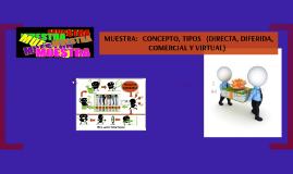 Copy of MUESTRA: CONCEPTO, TIPOS (DIRECTA, DIFERIDA, COMERCIAL Y V