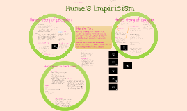 Hume's empiricism