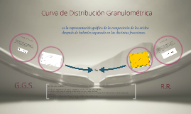 Copy of Curva de Distribución Granulometrica