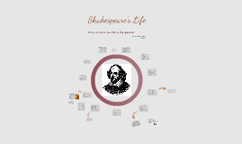 Copy of Shakespeare Timeline