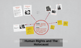 Human Rights and The Holocaust- 2016