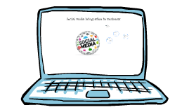 Social Media Integration In Business