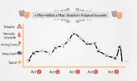 Hamlet Insanity Graph