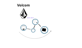 Volcom Inc.
