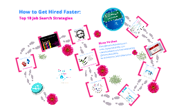 How to Get Hired Faster: Top 10 Job Search Strategies