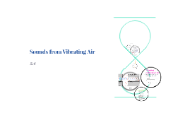 5.4 Sounds from Vibrating Air