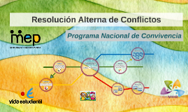 3. Resolución Alterna de Conflictos