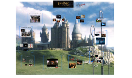 Harry Potter and the Sorcerers Stone- Heroes Journey