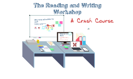 Copy of Reading and Writing Workshop for Parents