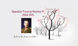 Copy of Opposition Groups Against Tsar Nicholas II 1903-1914