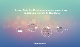 Using Data for Continuous Improvement and