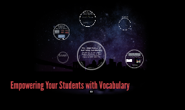 Copy of Empowering Your Students with Vocabulary