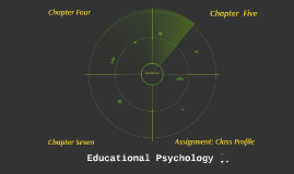 Ch 4, 5, & 7: Educational Psychology