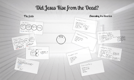 Did Jesus rise from the dead?