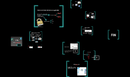 Copy of Virtual Private Network