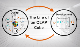 Escape from Big Data Restrictions by Leveraging Advanced OLAP Cube Techniques