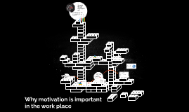Why motivation is important in the work place
