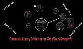 Copy of Feminism Literary Criticism for The Glass Menagerie