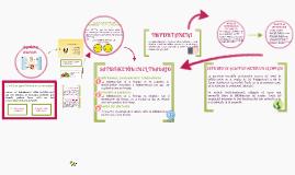 ACTITUD (psicología organizacional)