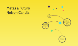 Metas a Futuro Nelson Candia