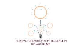 THE IMPACT OF EMOTIONAL INTELLIGENCE IN THE WORKPLACE