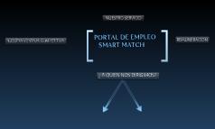 PORTAL DE EMPLEO       SMART MATCH
