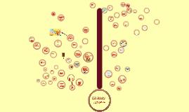 Gli Arabi