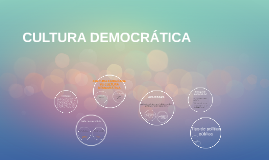 Copy of CULTURA DEMOCRÁTICA