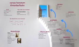 copy of copy of cursus honorum by helene b on prezi. Black Bedroom Furniture Sets. Home Design Ideas