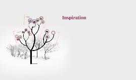 communicatie - inspiratie
