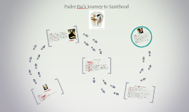 Padre Pio's Journey to Sainthood