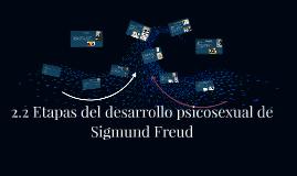 Etapas del desarrollo psicosexual según Sigmund Freud