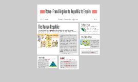 Rome- From Kingdom to Republic to Empire