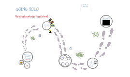 Copy of SOLO Taxonomy for Kids